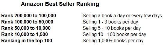 best seller ranking