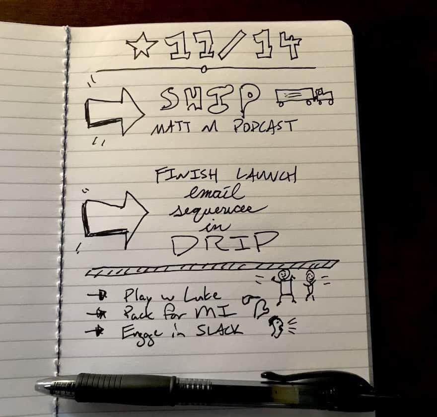 daily to do list sketchnote